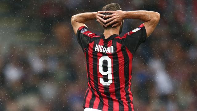 Higuain e i folli 6 mesi al Milan: dall'accoglienza trionfale all'addio pieno di rimpianti