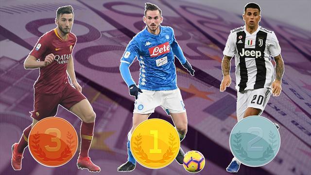 I migliori acquisti del mercato estivo: Fabian Ruiz, Cancelo e Cristante nella Top 10 di Serie A