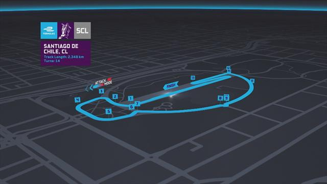 30-second guide - Formula E's race Chile race