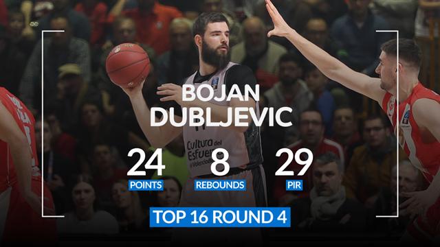 Bojan Dubljevic MVP della 4a giornata delle Top 16 di Eurocup: con lui Valencia vola ai quarti!