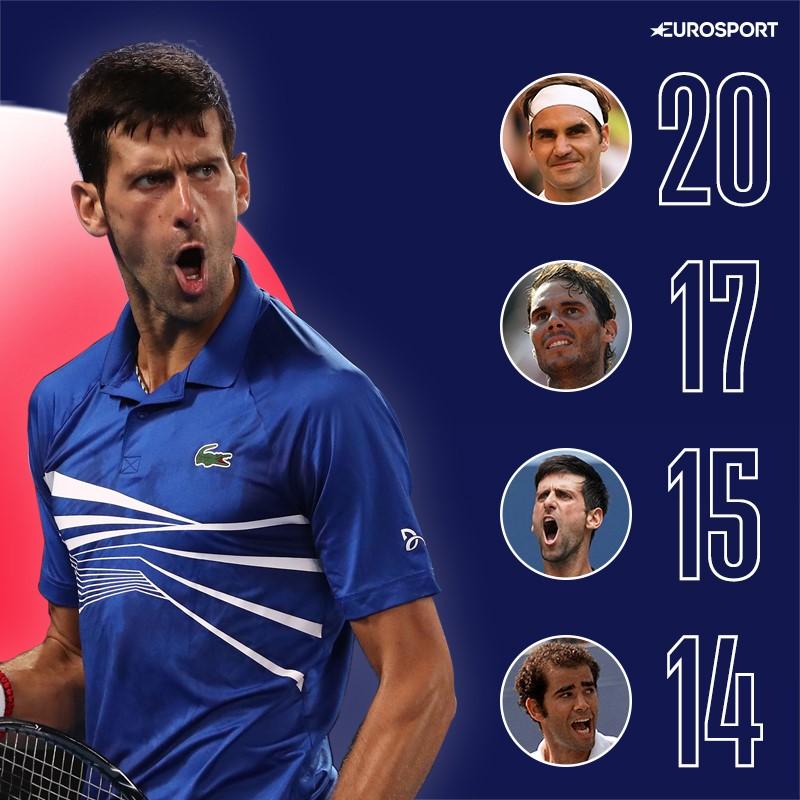 Palmarès Grand Chelem : Djokovic dépasse Sampras et se rapproche de Federer et Nadal