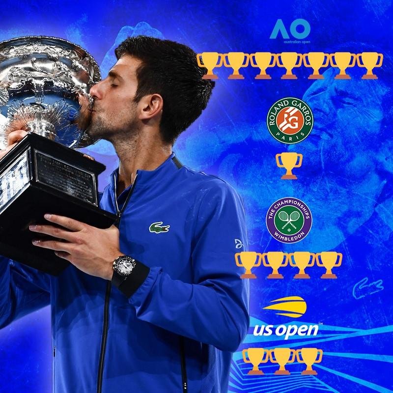 Le palmarès de Novak Djokovic