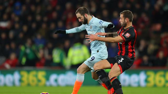 ⚽👀 El Bournemouth golea al Chelsea en el debut liguero de Higuaín (4-0)