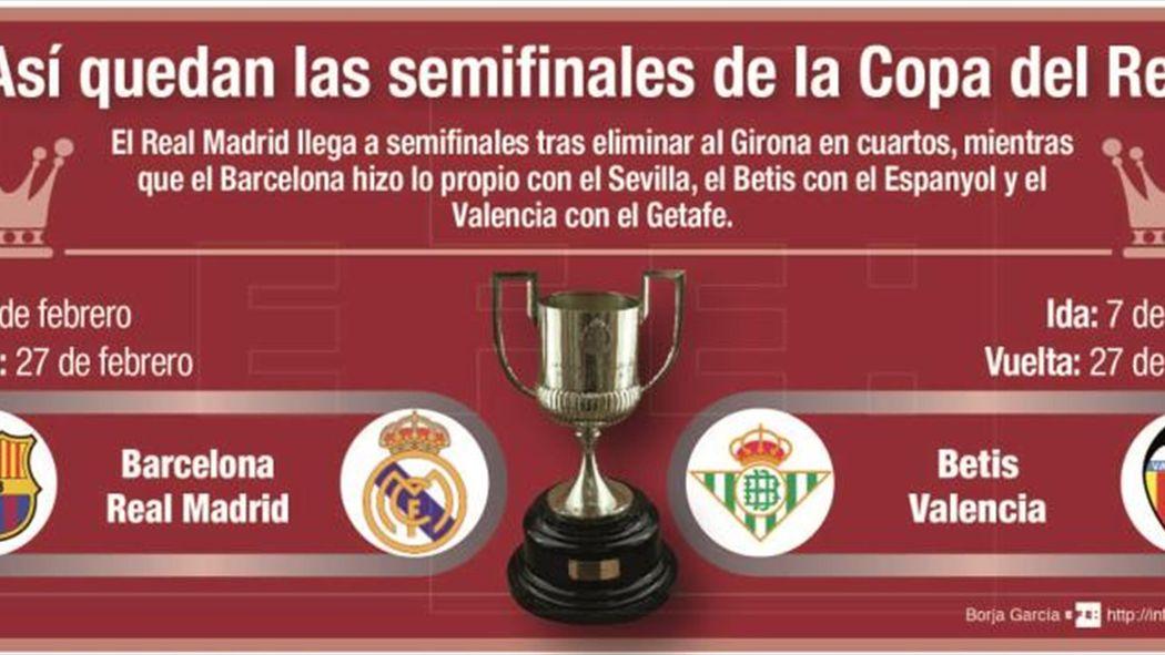 Betis-Valencia y Barcelona-Real Madrid, semifinales de la ...