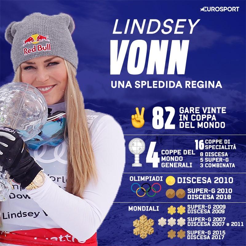 Lindsey Vonn: le statistiche di una carriera fantastica