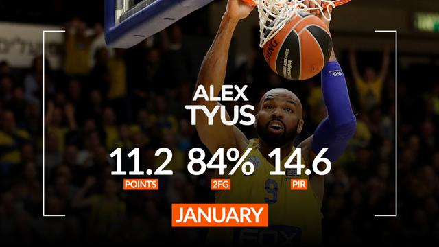 Alex Tyus MVP del mese di gennaio in Eurolega: il pivot firma la rimonta del Maccabi