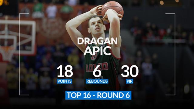 Dragan Apic MVP della 6a giornata delle Top 16 di Eurocup: nessuno come lui nell'ultimo turno