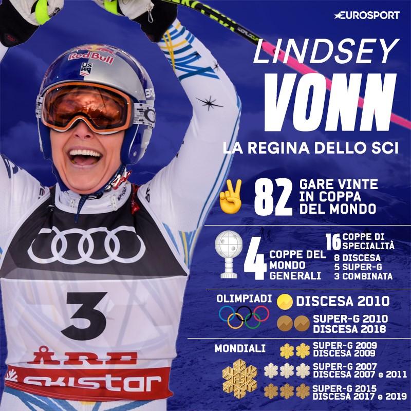 Lindsey Vonn: le statistiche di una carriera unica