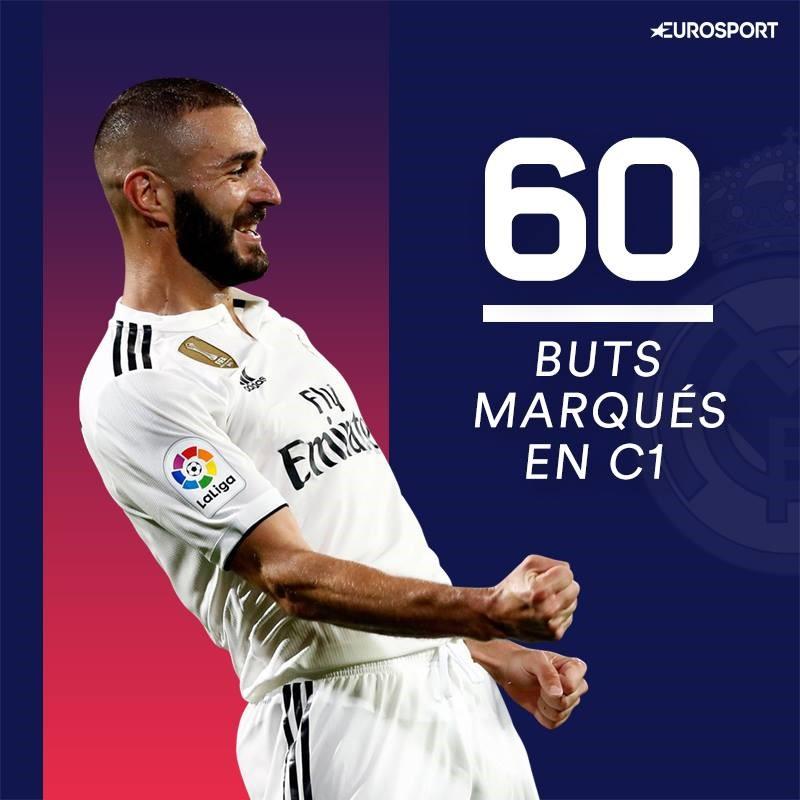 Karim Benzema atteint le cap des 60 buts en Ligue des champions.