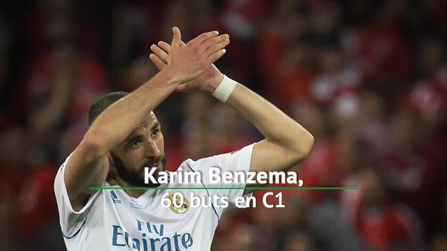 8es - Benzema, 60 buts en C1 !