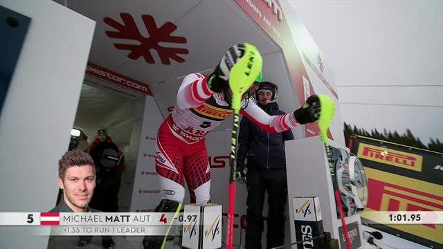 Superb second run gives Matt first solo World Championships medal