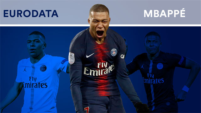 EuroData : Où situer le phénomène Mbappé par rapport à Ronaldo, CR7 et Messi ?