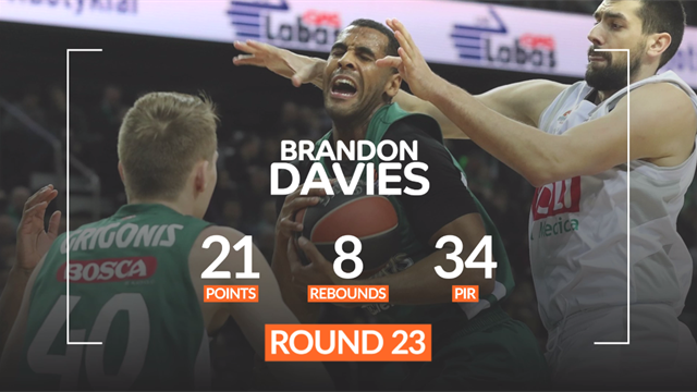EuroLeague MVP, Round 23: Brandon Davies