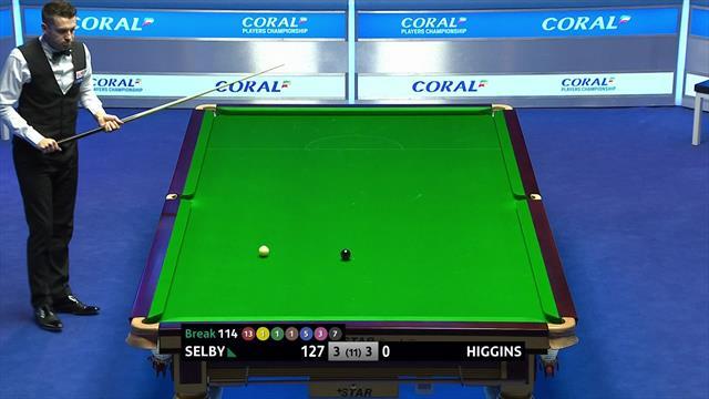 """Coral Players Championship: il """"Centone"""" di Selby contro Higgins"""