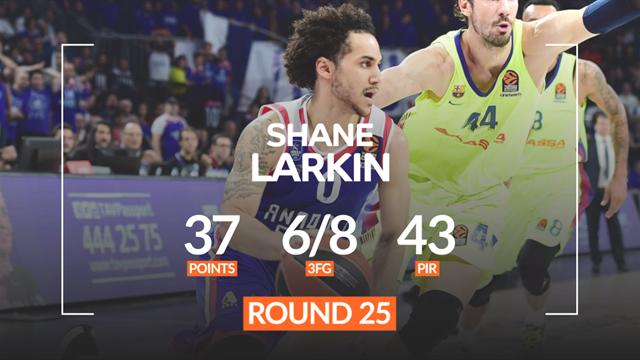Shane Larkin MVP della 25a giornata di Eurolega: 37 punti e 43 di valutazione, il Barcellona va ko