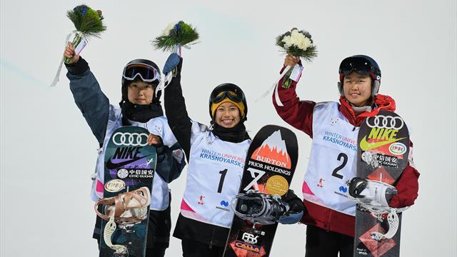 Japan's Imai wins Snowboarding gold medal at at 2019 Winter Universiade