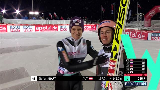 Kraft takes fourth victory of the season with Lillehammer win