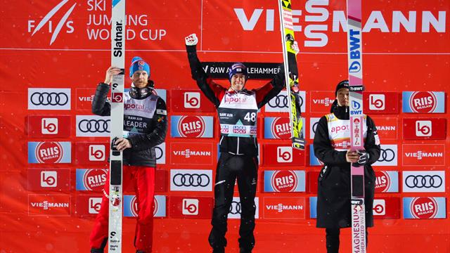 Kraft takes Lillehammer title to close gap on Johansson