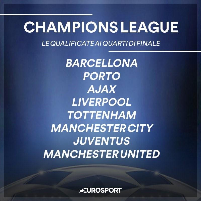 Le qualificate ai quarti di finale, Champions League, Eurosport