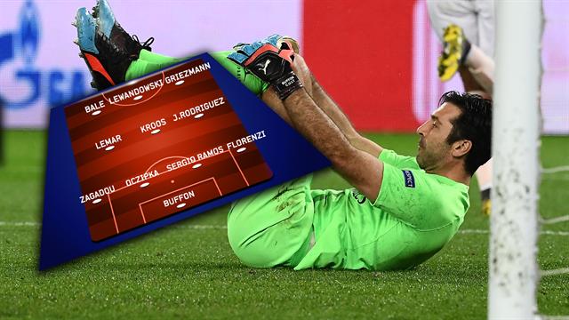 Da Buffon a Lewandowski: la flop 11 degli ottavi di Champions League
