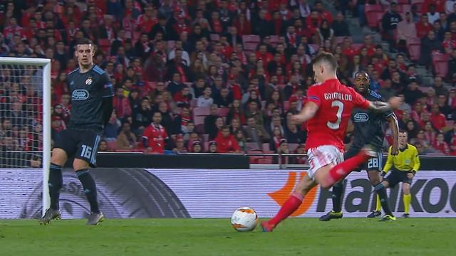 Höjdpunkter : Benfica - Dinamo Zagreb