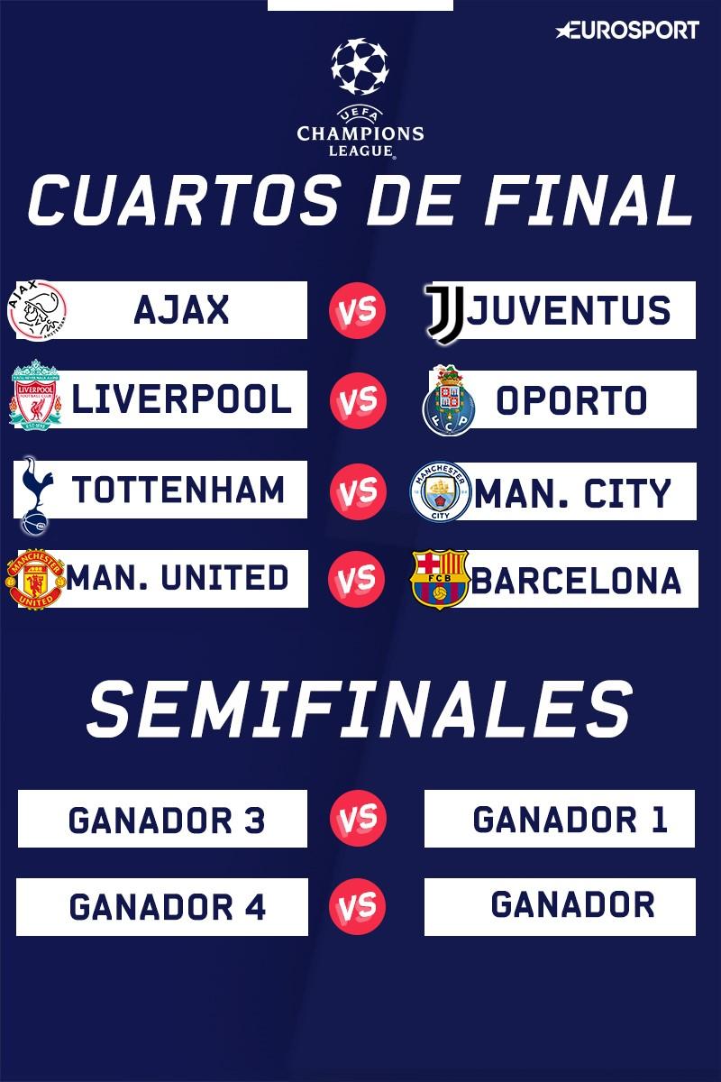 Sorteo Champions: Barça, primero el United, Liverpool en semis y la ...