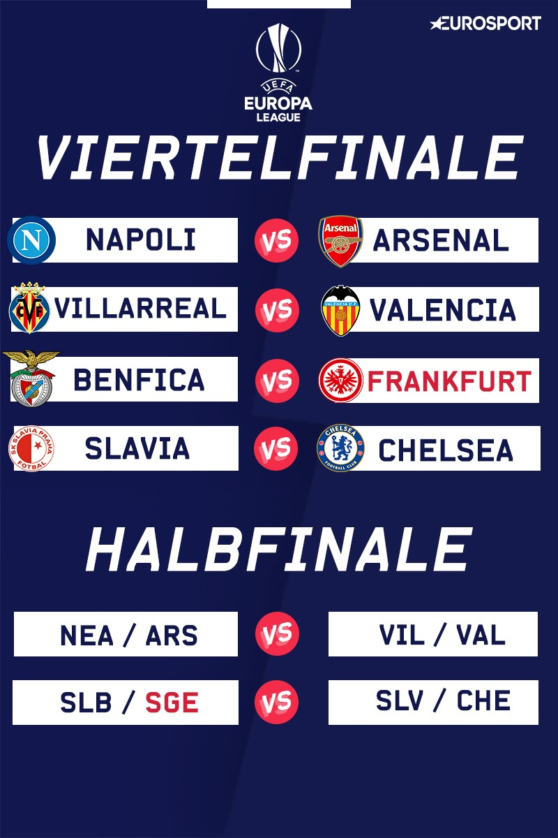 Das Viertelfinale und das Halbfinale der Europa League 2018/19