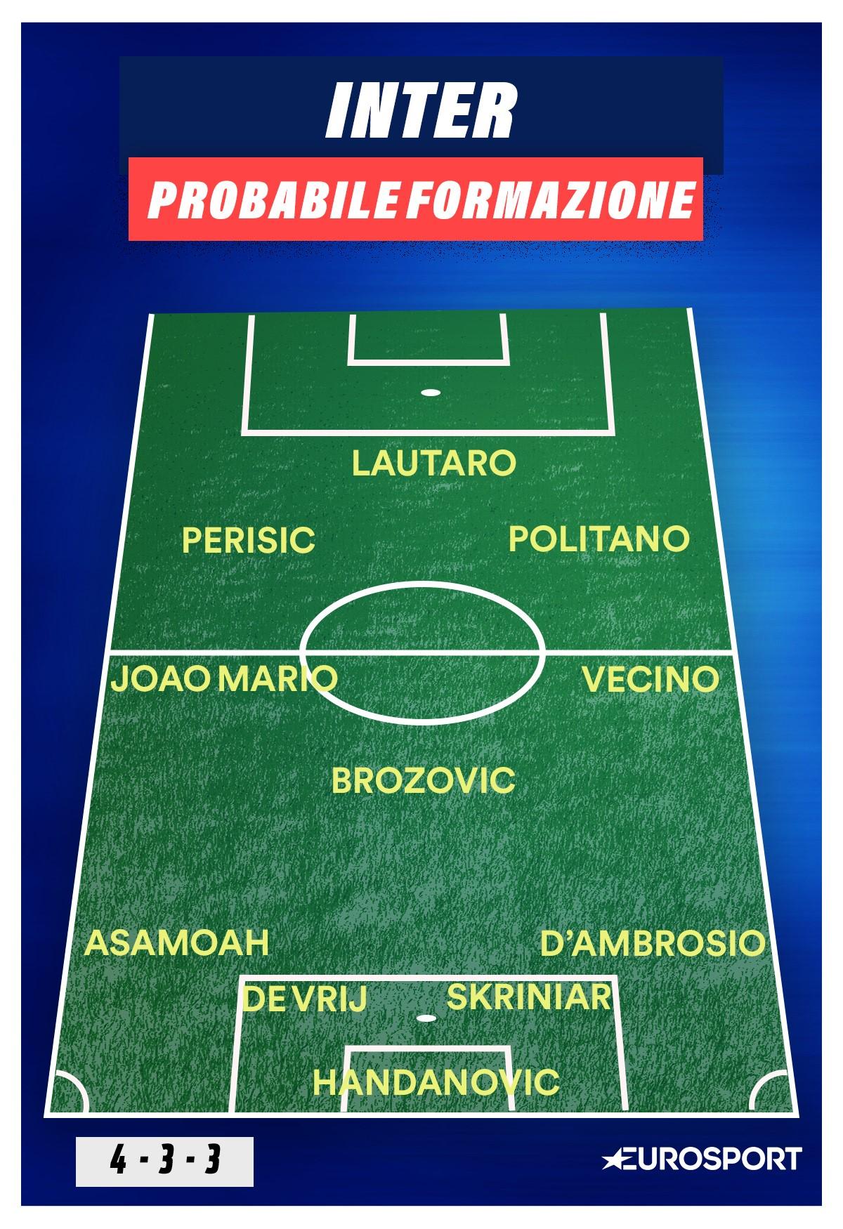 La probabile formazione dell'Inter, Getty Images