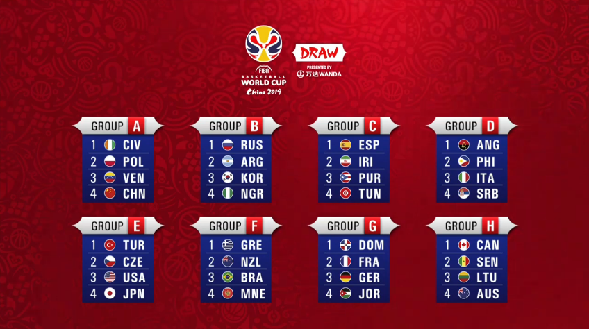 Calendario Italia Mondiali 2020.Fiba World Cup 2019 Gironi Calendario Risultati E Formula