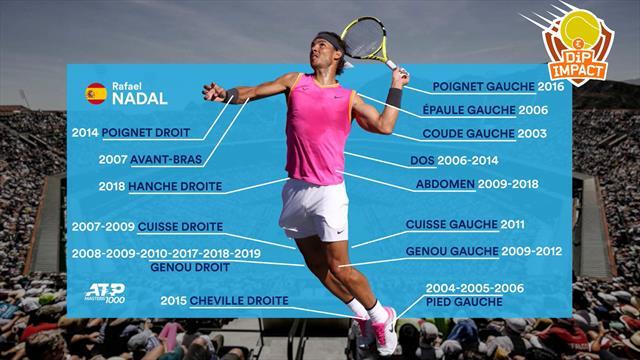 """""""Malgré toutes ses blessures, Nadal ne lèvera pas le pied pour autant"""""""