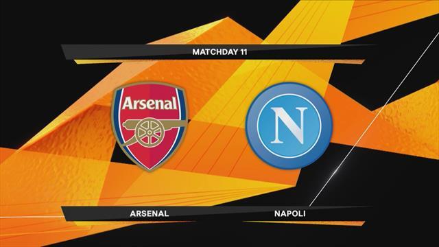 Höjdpunkter : Arsenal - Napoli