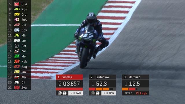 Vinales outpaces Marquez, Honda tries winglet