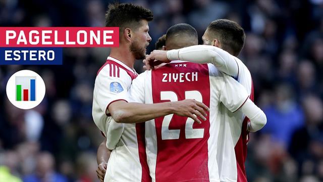Pagellone, il meglio e il peggio del calcio estero: Juve, occhio ai 106 gol dell'Ajax