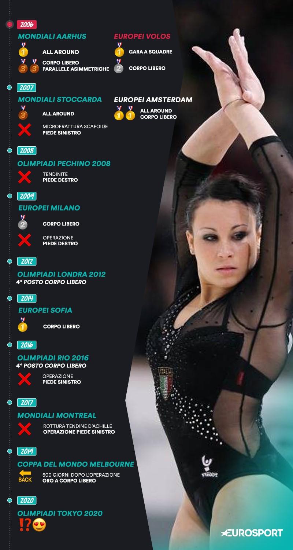 Vanessa Ferrari: gli infortuni, le vittorie, la storia della campionessa Azzurra