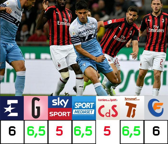 Correa, Pagelle a confronto, Eurosport