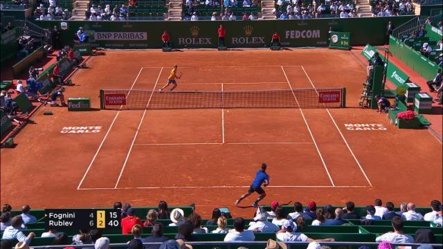 Monte-Carlo - Fognini vient à bout de Rublev (4-6 ; 7-5 ; 6-4)