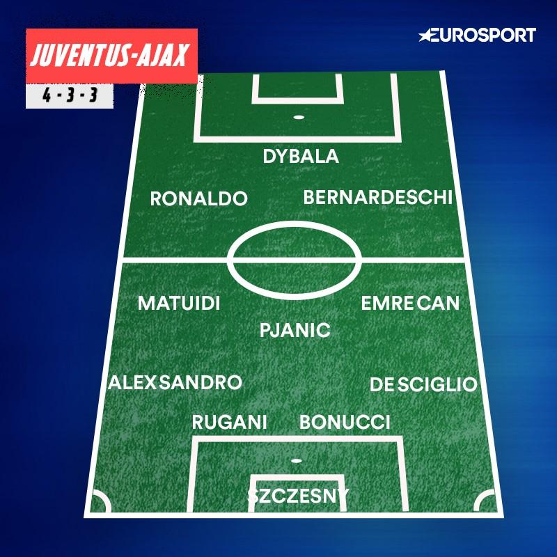 La formazione di Juventus-Ajax