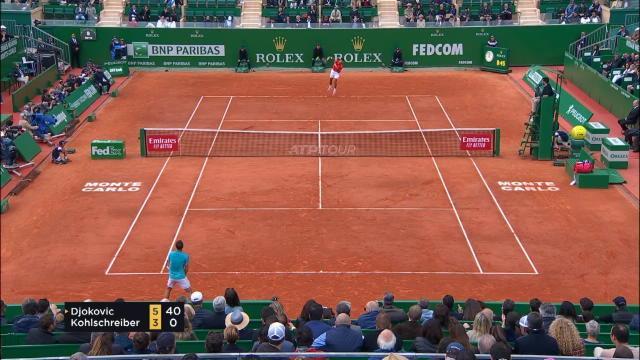 Monte-Carlo - Djokovic vient à bout de Kohlschreiber