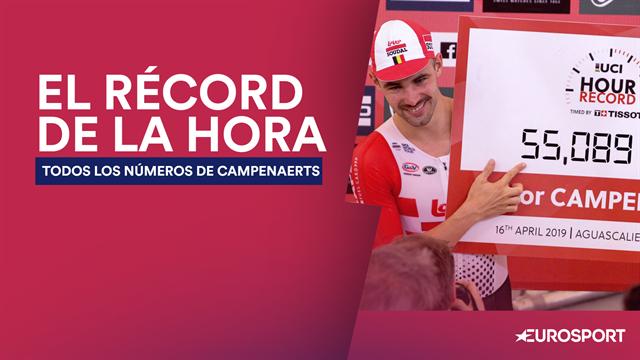 La hora de Victor Campenaerts: todos los números de un récord para la historia