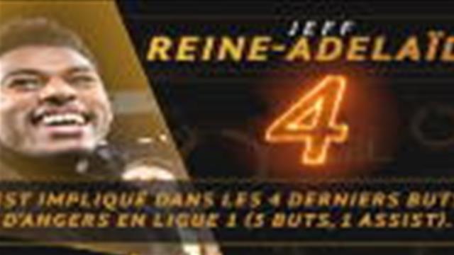 Ligue 1 - Les tops et les flops avant la 33e j.