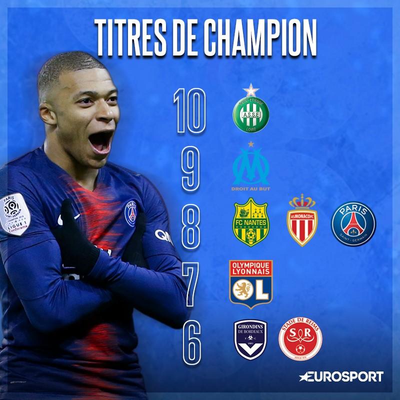 Les équipes les plus titrées dans le championnat de France