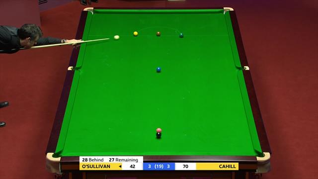 'That will be a hammer blow to James Cahill' – O'Sullivan steal in to take frame
