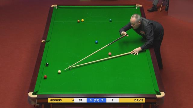 Four-time champions John Higgins seals second-round progression