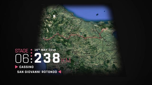 Giro d'Italia2019, tappa 6: il profilo in 3D