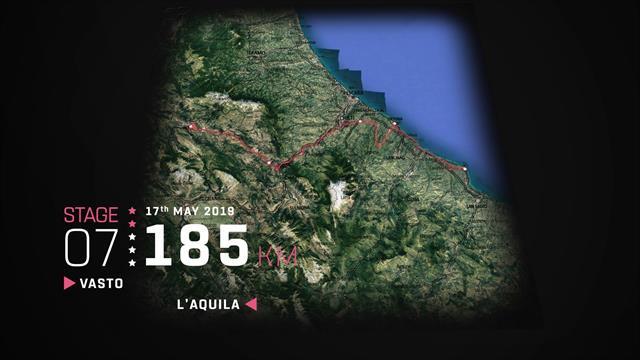 Giro de Italia 2019, perfil en 3D de la 7ª etapa: Vasto-L'Aquila (180 km)