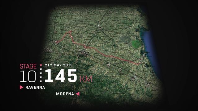 Giro de Italia 2019, perfil 3D de la 10ª etapa: Ravenna-Modena (145 km)