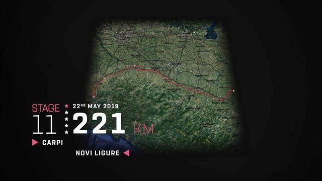 Giro de Italia 2019, perfil en 3D de la 11ª etapa: Carpi-Novi Ligure (206 km)