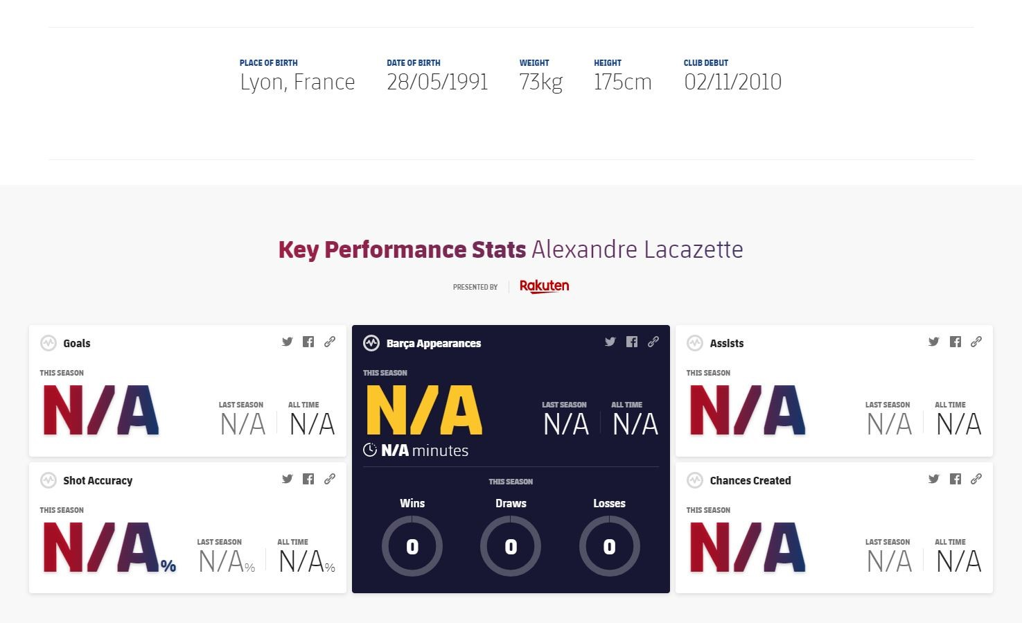 Lacazette profile, Barcelona website