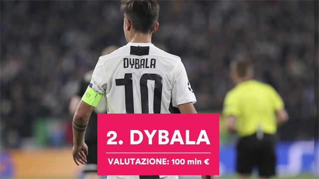 Da Neymar a Dybala: i 7 flop inaspettati del calcio europeo