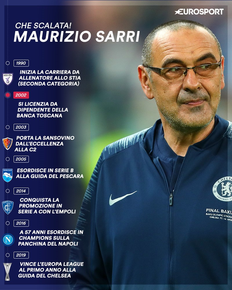 Juventus, l'entourage di Sarri: